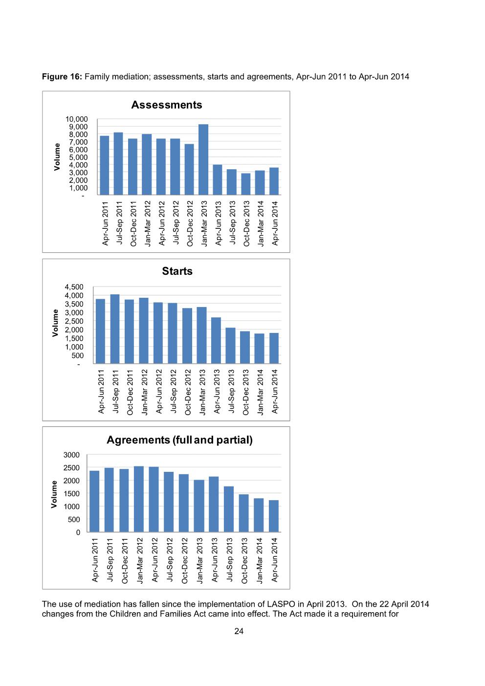 Ministry of Justice Mediations Statistics Published September 2014